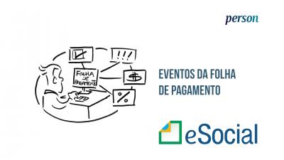 Imagem - e-Social: Eventos da Folha de pagamento